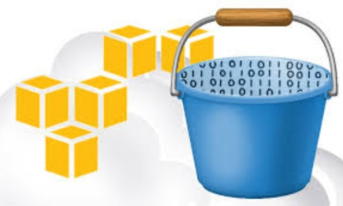 The Dangers of Unsecured Amazon S3 Buckets and How to Find Them